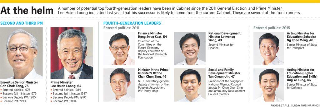 via Straits Times